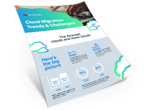 Cloud Migration Trends and Challenges 2021